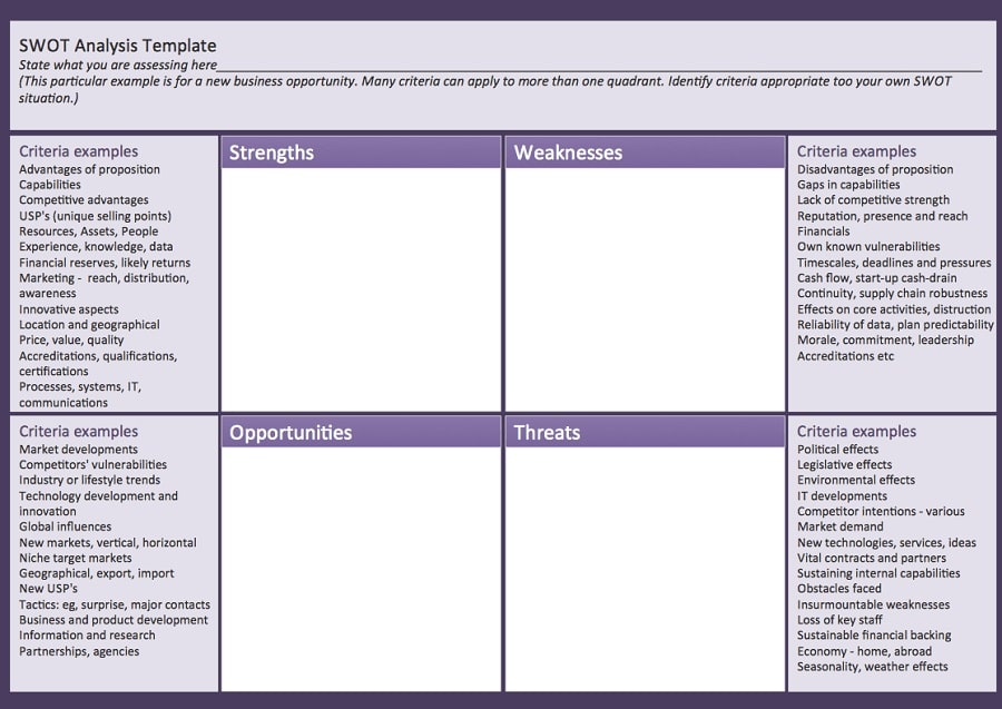 Swot Analysis Template  How To Do A Swot Properly