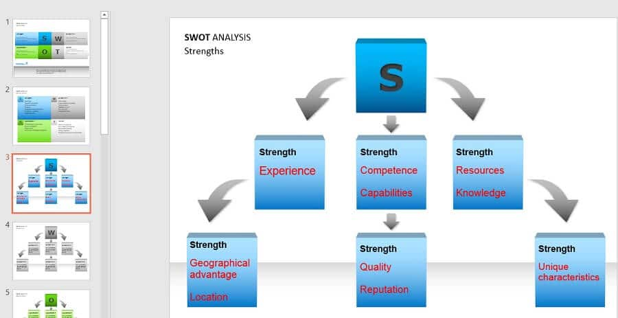 Powerpoint Strength template