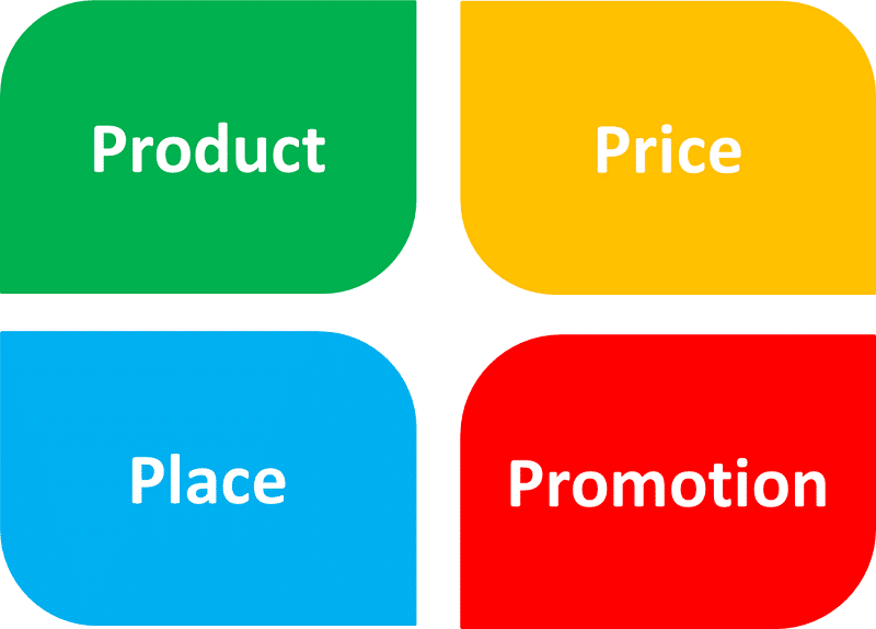 The 4Ps of Marketing Explained