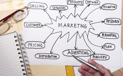 How to Write a Marketing Strategy Template- The Ultimate Guide