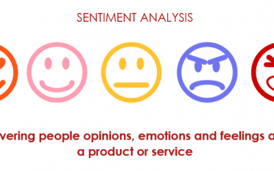 What Is Social Media Sentiment Analysis and How Can We Use It?
