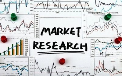 7 Best Market Research Companies in the World
